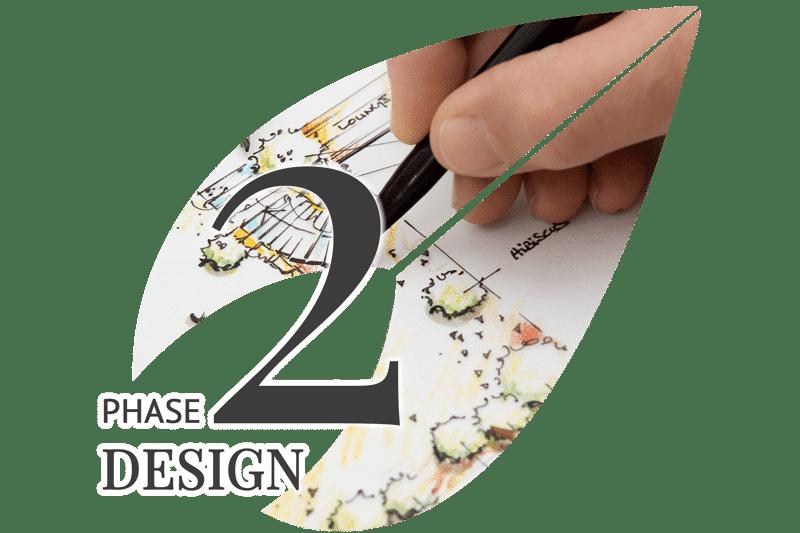Centrascape Landscaping - Design